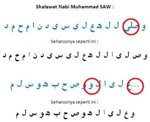 Huruf Shalawat Nabi